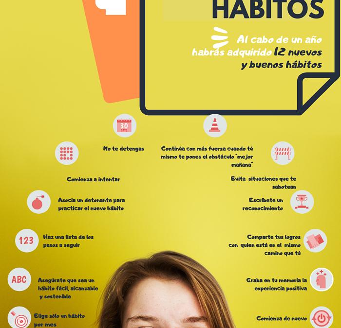 Guía fácil para cambiar de hábitos