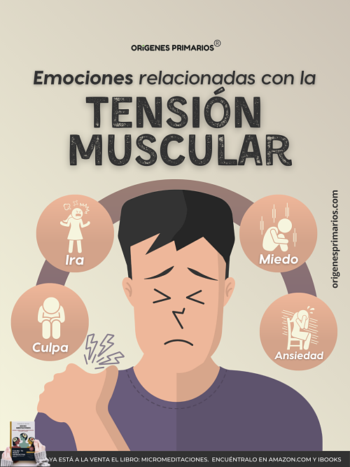 Emociones relacionadas con la tensión muscular